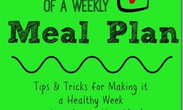 The Anatomy of a Weekly Meal Plan {How To} (January)