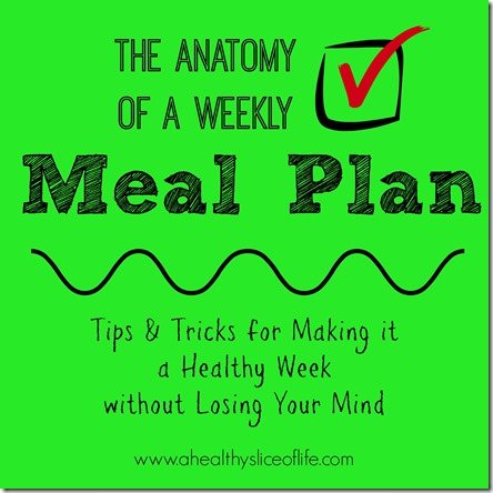 the anatomy of a weekly meal plan thumb The Anatomy of a Weekly Meal Plan {How To}