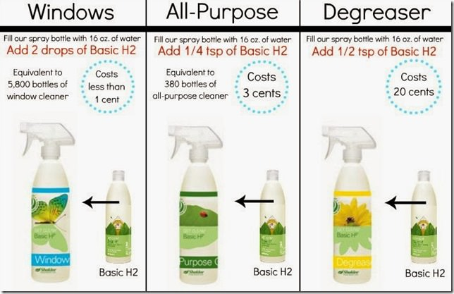 Shaklee Basic H concentrated cleaner