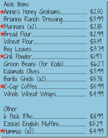 details grocery list and prices- 2